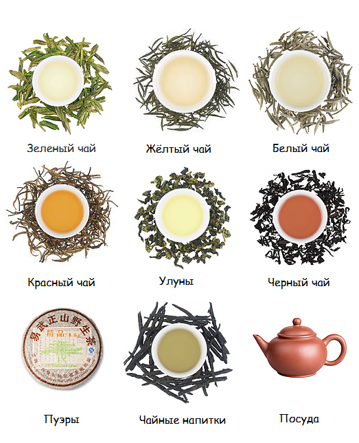 китайский чай для похудения инхуа жоу ды